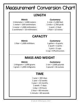 converting  number units  metric measurement