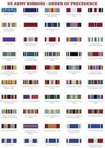 Air Force Ribbon Chart Usaf Air Force Army Navy Marines Military Ribbons Chart