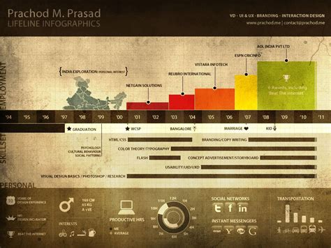 Resume, Infographic, Graphic Design, Cv, Texture, Grunge, Icons, Landscape Layout, Timeline Infographic Watch Face On Apple 3 Elements Assignment Pinterest Presentation By Powerpoint In Modular Animated Architecture Style