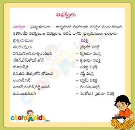 bhasha bhagalu prasanthi   puzzle word search map