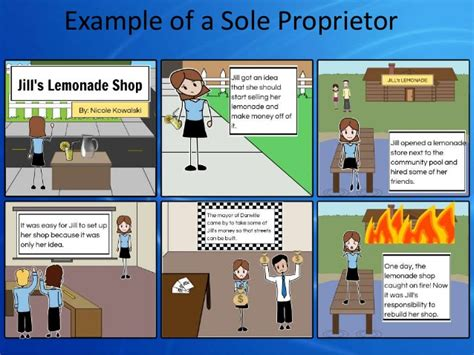 sole proprietorship form of business sole proprietorship and partnership