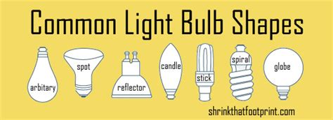 shrink that footprint s ultimate guide to light bulbs