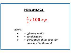 Basic Math Formulas Percentages