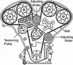 Saturn Relay Engine Diagram