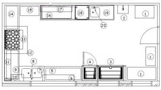 commercial kitchen layout ideas small commercial kitchen layout shipping container project commercial kitchen