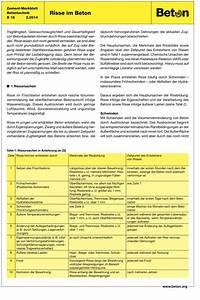 Risse Im Beton : planungshilfe f r betonfugen beton planungshilfen ~ Michelbontemps.com Haus und Dekorationen