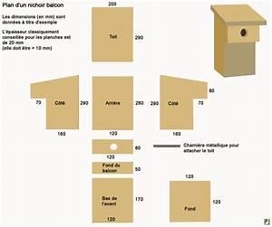Nichoir à Mésange : orientation nid mesange orientation nid mesange jitep ~ Premium-room.com Idées de Décoration