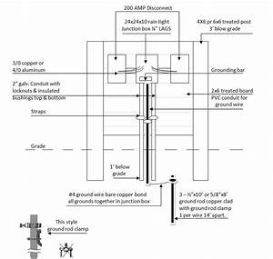 400 Amp Meter Base Wiring Diagram