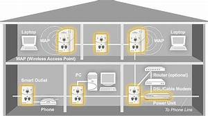 Dsl Phone Line Wiring Diagram
