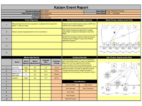 kaizen event report executive sponsor