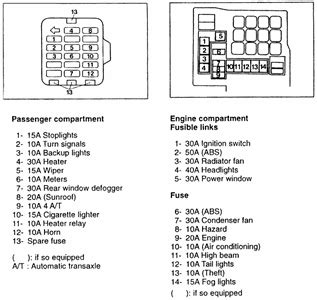 2013 Nissan Frontier Fuse Box Diagram by Solved Nissan Frontier Fuse Box Diagram Fixya