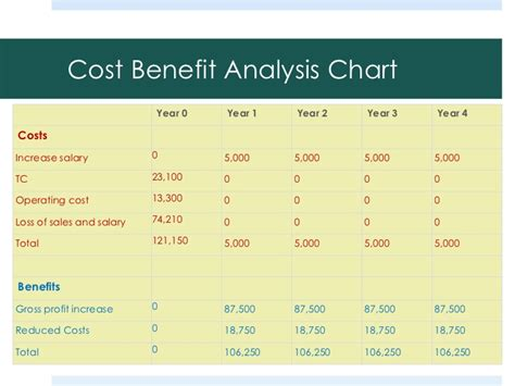 design my own bathroom free cost benefit analysis 28 images cost benefit analysis