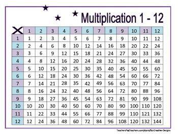 multiplication tables   worksheets woodland theme