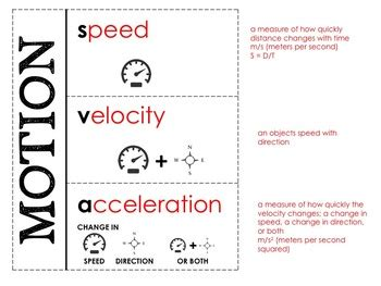 Speed, Velocity And Acceleration  Foldable Notes And Card Sort For Isn