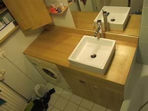 graphique d39inspiration meuble de salle de bain avec plan With meuble salle de bain avec plan de travail