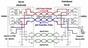 Power - Dont Let Poe Magnetics Ruin Your Ethernet