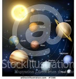 Vector Illustration Of A Diagram Of The Solar System With
