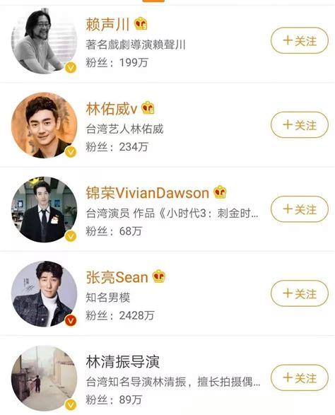 张亮突然宣布离婚被疑有内幕,或与高以翔有关,两人新剧8月刚杀青_凤凰网