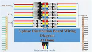 Electrical Wiring 3 Phase Panel Detail Wiring Diagram