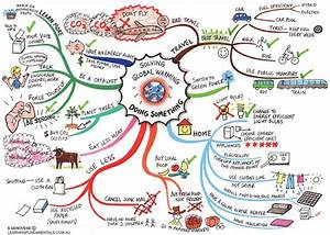 Little On A Little  Some Examples Of Mind Maps  U0026 A Rubric