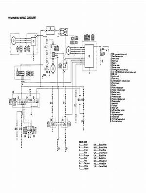 2001 Yamaha Wolverine 350 Wiring Diagram -  VINCENT.MARK.DURAND.41242.ENOTECAOMBREROSSE.ITWiring Diagram Resource