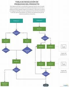 Pin En Ejemplos De Diagrama De Flujo Y Plantillas  Es