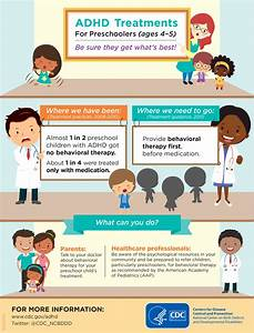 Infographic: ADHD Treatments For Preschoolers (ages 4–5 ...
