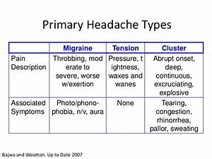 Headache Kinds Of Migraine