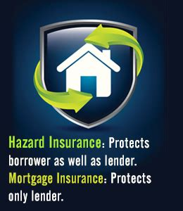 Hazard Insurance Vs Mortgage Insurance. European River Cruises Cmre Collection Agency. Conseco Direct Life Insurance Company. Interior Design Companies In Usa. Education Loan Refinance No Fee Stock Trading. Culinary Arts Institute Of America. New York Wrongful Death Lawyer. Colleges Near Watertown Ny Main Street Grille. Contact Management For Small Business