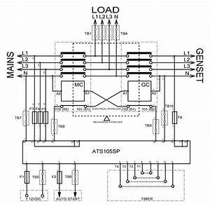 Wiring Diagram For Ats