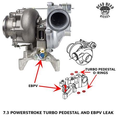 Best Fuel Filter For 7 3 by Best Engine For 7 3 Powerstroke Impremedia Net