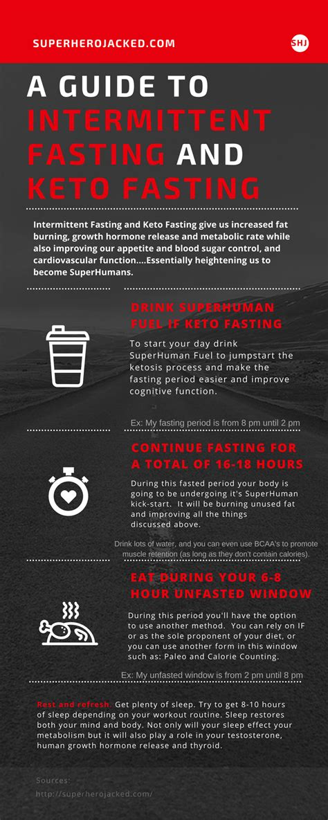 guide  intermittent fasting  keto fasting infographic