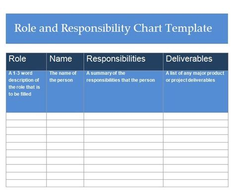 role  responsibility chart templates   word
