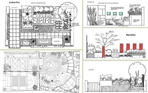 draw garden plans free garden design drawing plans pdf