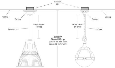 study light fixture parts 2016