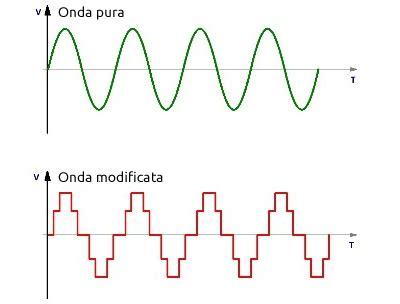 inverter ad onda sinusoidale pura  modificata pagina   forum  camperonline