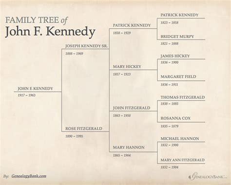 free editable family tree template 53 family tree templates sle templates