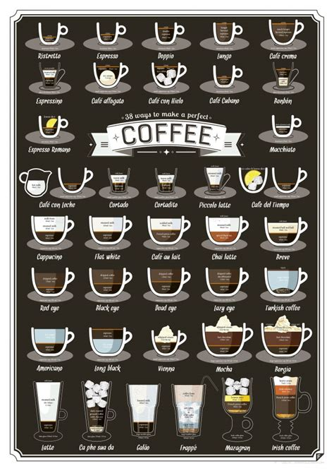 Find & download free graphic resources for coffee menu. Coffee Shop Menu Template - Candacefaber