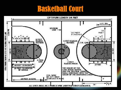nba basketball court faclilities and equipment used for the basketball