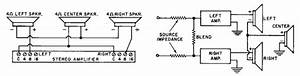 Build A Derived Center Channel Stereo System Circuit