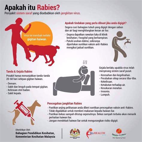 malaysia additional rabies case reported  sarawak