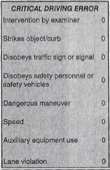 driving performance evaluation score sheet dmv california