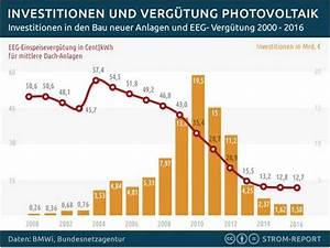 Kosten Photovoltaik 2017 : pv kosten weiter im sinkflug solarify ~ Frokenaadalensverden.com Haus und Dekorationen