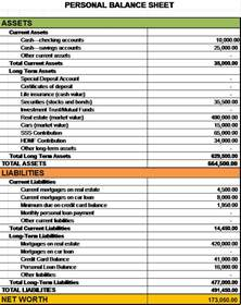 Personal Balance Sheet Example