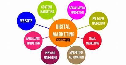 Marketing Bisnis Apa Untuk Itu Manfaatnya Pengertian