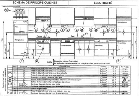 plan électrique photo de ma cuisine la cuisine du week end
