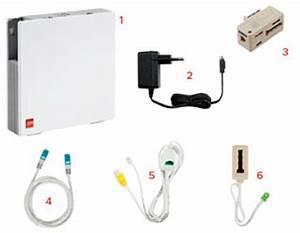 Adaptateur Téléphonique Bbox : brancher et installer votre box nb6 en adsl sfr ~ Nature-et-papiers.com Idées de Décoration