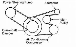Service manual [1998 Plymouth Breeze Alternator Removal