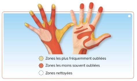 lavage des mains en cuisine collective hygiène en fiche pratique le lavage des mains