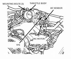 2002 jeep wrangler throttle position sensor 2002 free With jeep grand cherokee throttle body diagram as well jeep grand cherokee